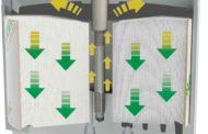 L'Iper Ammortamento per l'acquisto dei sistemi Kleenoil ICC